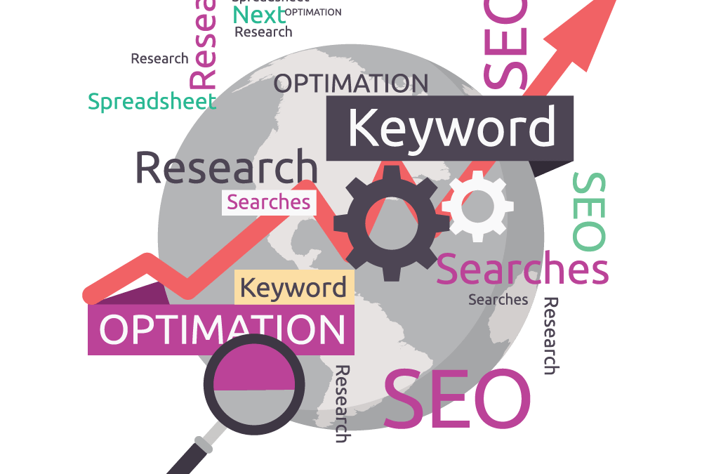 What Is Keyword Research For SEO Purposes?